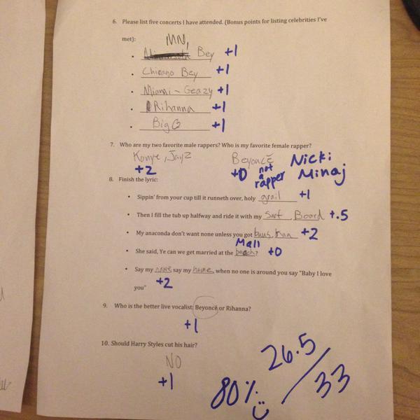 Beyonce exam