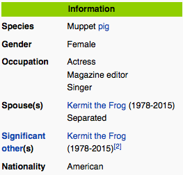 Miss Piggy wikipedia