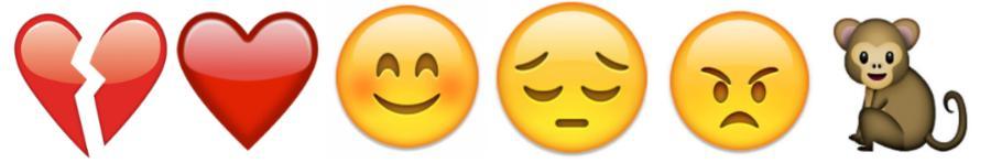shawns emojis