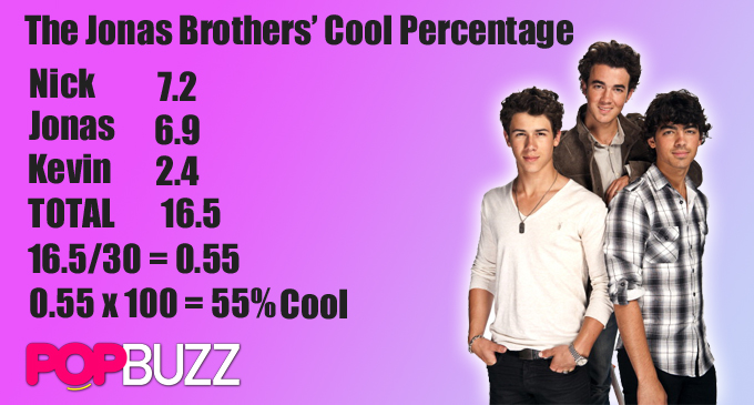 Jonas Brothers cool percentage