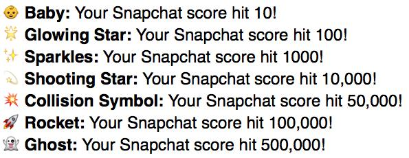 Snapchat Trophies - Scores