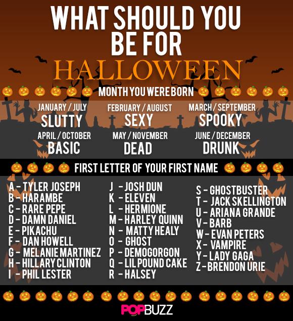 Halloween Costume Generator 2