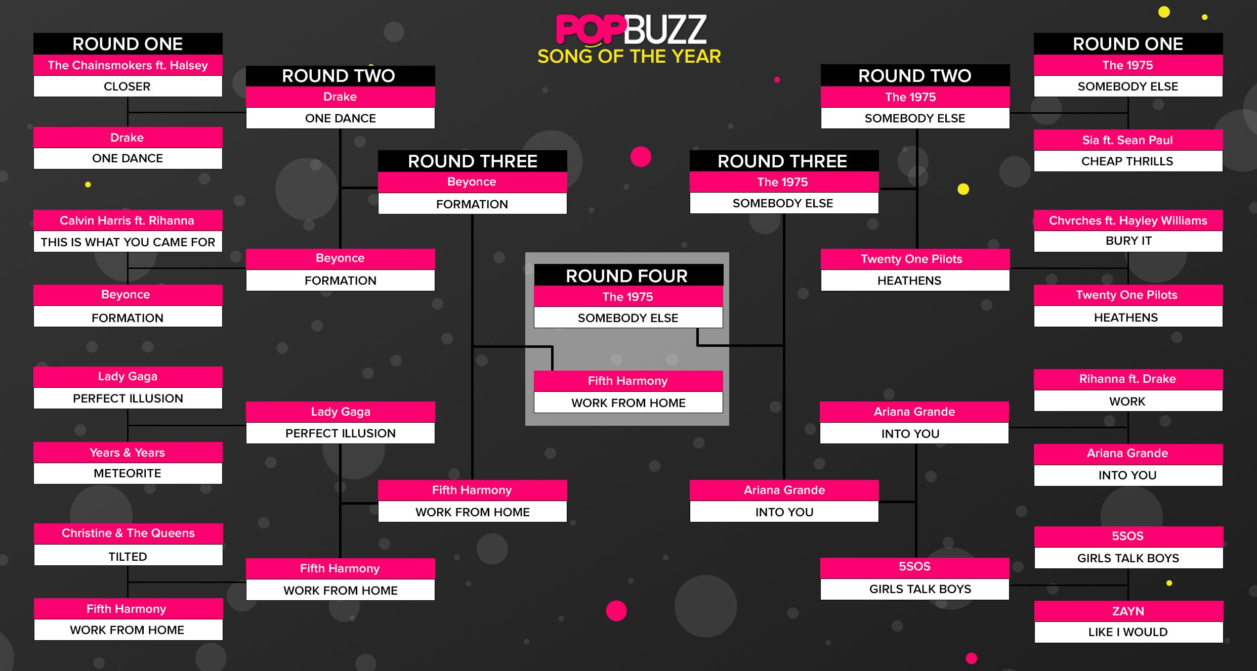 PopBuzz Song Of The Year Round 4